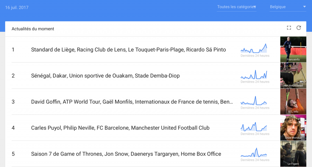 capture d'écran de google trends